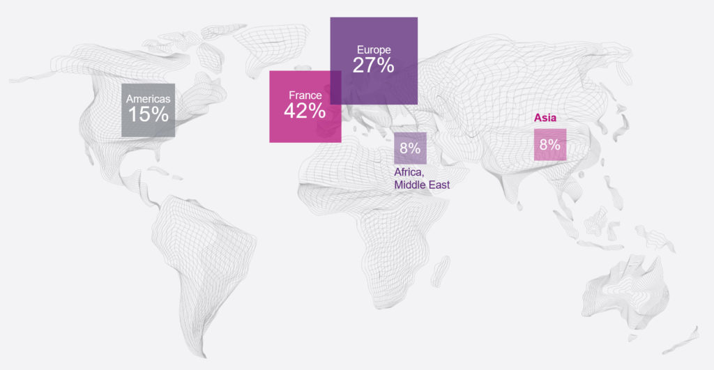 Map of the world showing Biocodex's global sales breakdown for 2020 by geographical zones